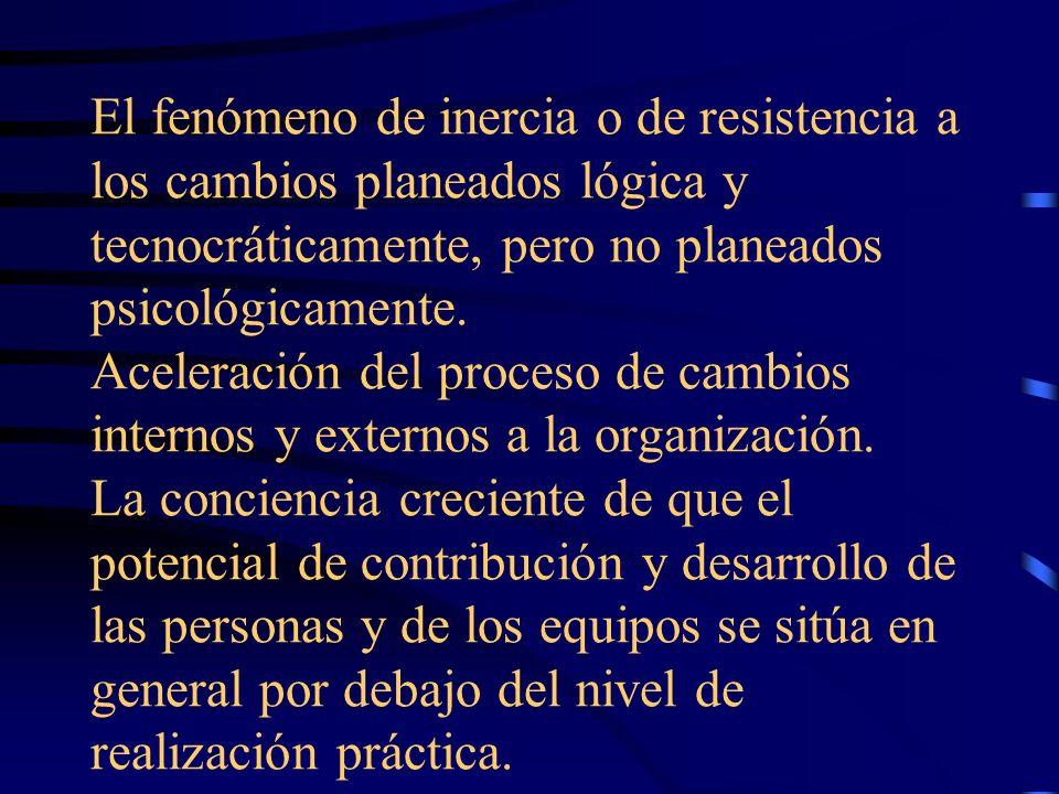 El fenómeno de inercia o de resistencia a los cambios planeados lógica y tecnocráticamente, pero no planeados psicológicamente. Aceleración del proces