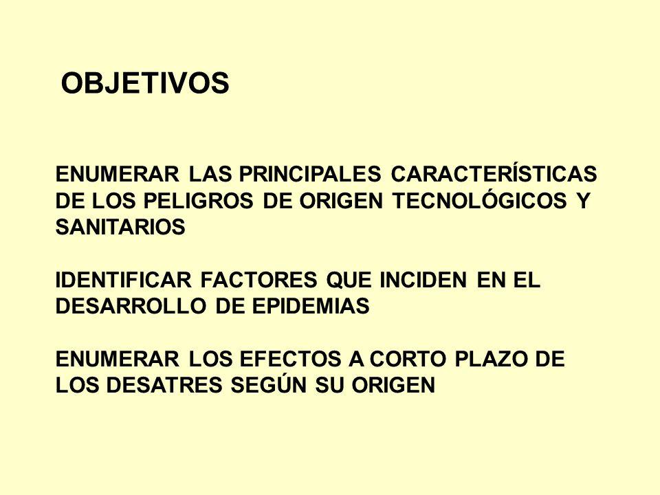 OBJETIVOS ENUMERAR LAS PRINCIPALES CARACTERÍSTICAS DE LOS PELIGROS DE ORIGEN TECNOLÓGICOS Y SANITARIOS IDENTIFICAR FACTORES QUE INCIDEN EN EL DESARROL