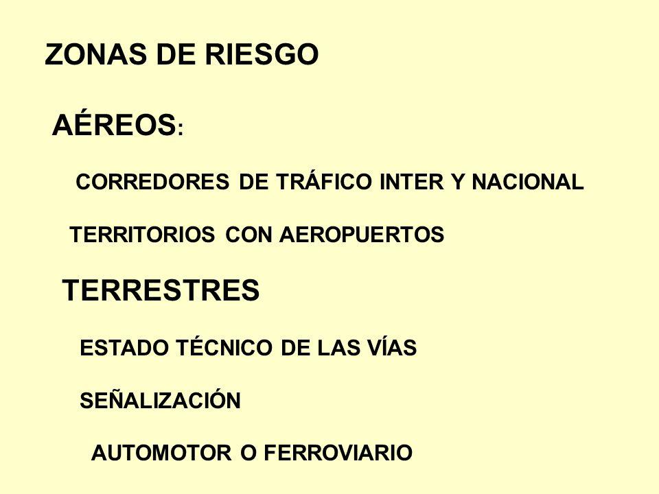 ZONAS DE RIESGO AÉREOS : CORREDORES DE TRÁFICO INTER Y NACIONAL TERRITORIOS CON AEROPUERTOS TERRESTRES ESTADO TÉCNICO DE LAS VÍAS SEÑALIZACIÓN AUTOMOT