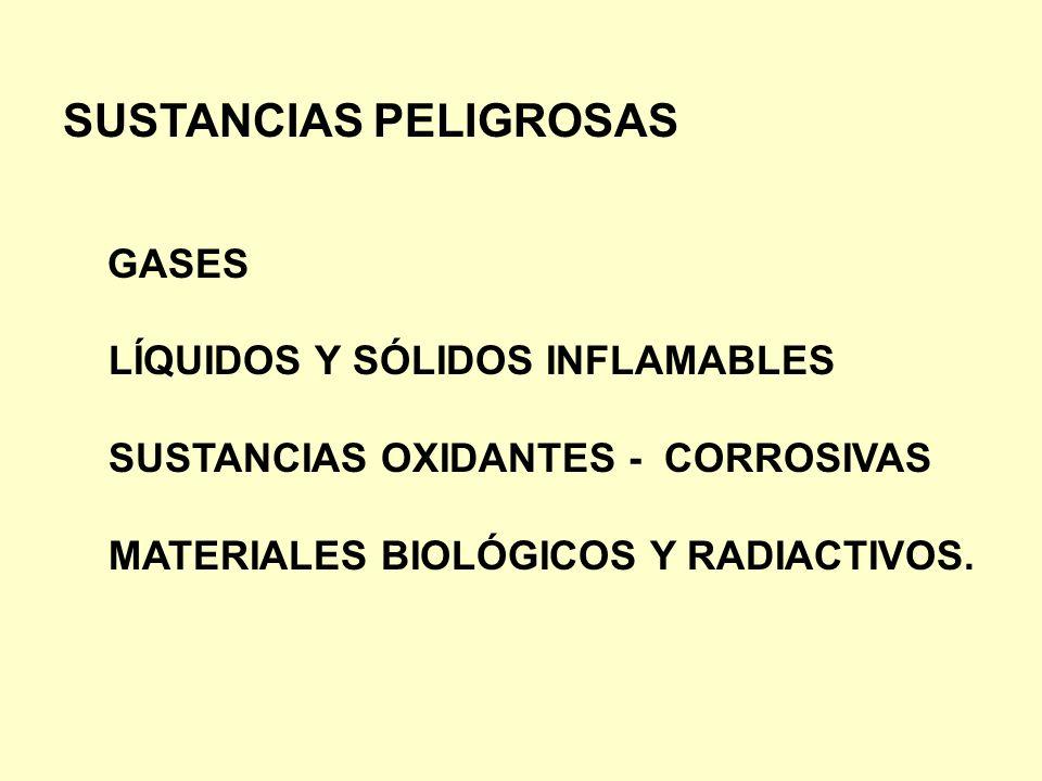 GASES LÍQUIDOS Y SÓLIDOS INFLAMABLES SUSTANCIAS OXIDANTES - CORROSIVAS MATERIALES BIOLÓGICOS Y RADIACTIVOS. SUSTANCIAS PELIGROSAS