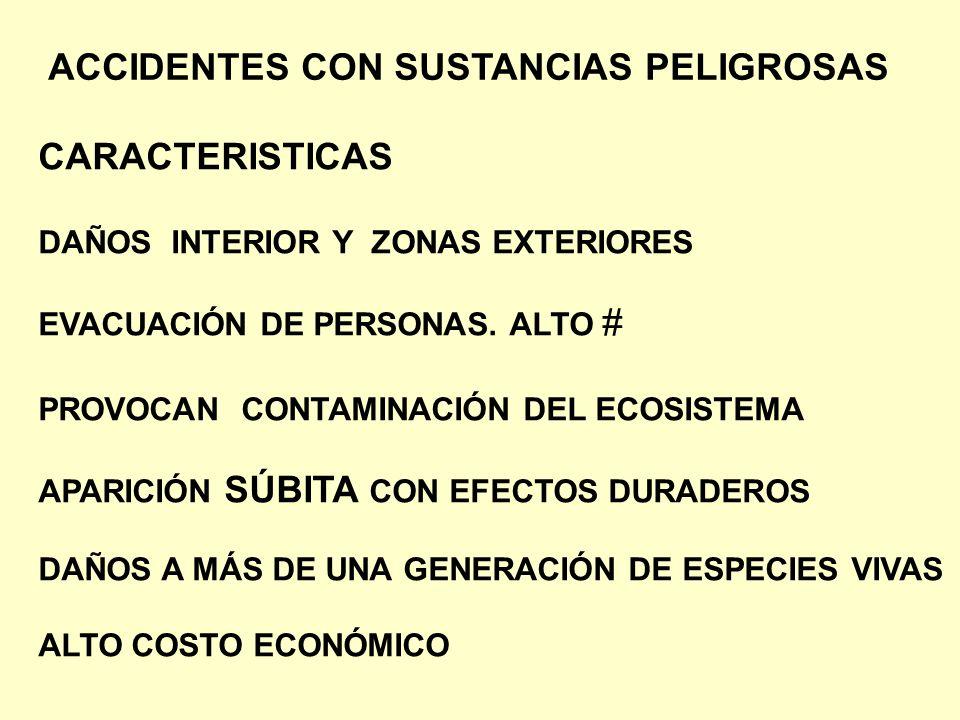 ACCIDENTES CON SUSTANCIAS PELIGROSAS CARACTERISTICAS DAÑOS INTERIOR Y ZONAS EXTERIORES EVACUACIÓN DE PERSONAS. ALTO # PROVOCAN CONTAMINACIÓN DEL ECOSI