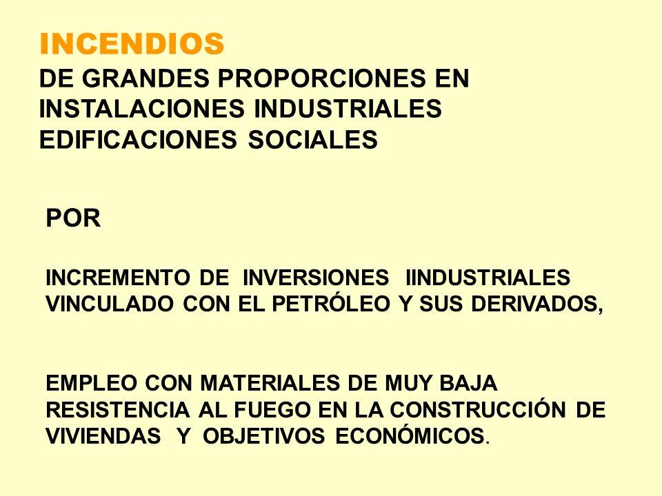 INCENDIOS DE GRANDES PROPORCIONES EN INSTALACIONES INDUSTRIALES EDIFICACIONES SOCIALES POR INCREMENTO DE INVERSIONES IINDUSTRIALES VINCULADO CON EL PE
