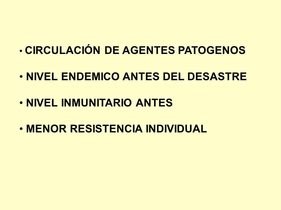 CIRCULACIÓN DE AGENTES PATOGENOS NIVEL ENDEMICO ANTES DEL DESASTRE NIVEL INMUNITARIO ANTES MENOR RESISTENCIA INDIVIDUAL