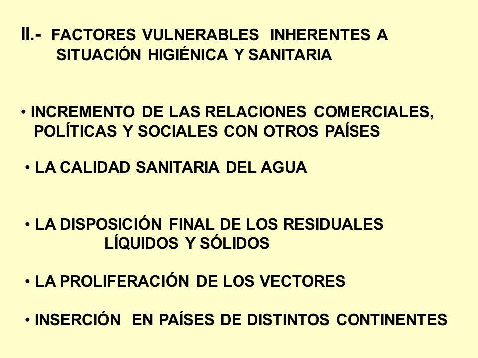 II.- FACTORES VULNERABLES INHERENTES A SITUACIÓN HIGIÉNICA Y SANITARIA INCREMENTO DE LAS RELACIONES COMERCIALES, POLÍTICAS Y SOCIALES CON OTROS PAÍSES