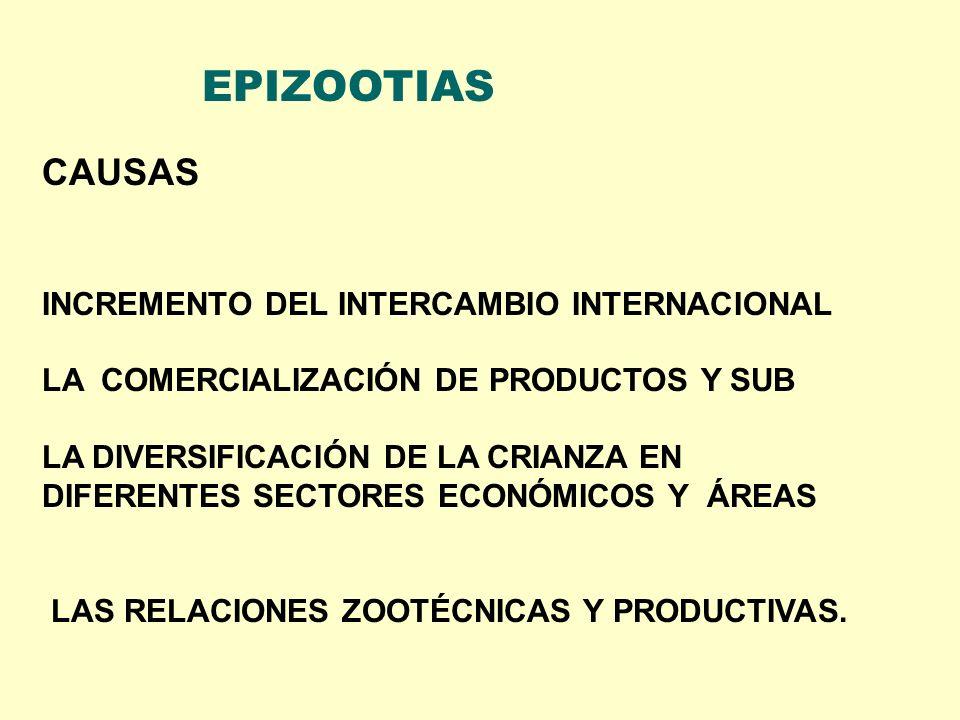 EPIZOOTIAS CAUSAS INCREMENTO DEL INTERCAMBIO INTERNACIONAL LA COMERCIALIZACIÓN DE PRODUCTOS Y SUB LA DIVERSIFICACIÓN DE LA CRIANZA EN DIFERENTES SECTO