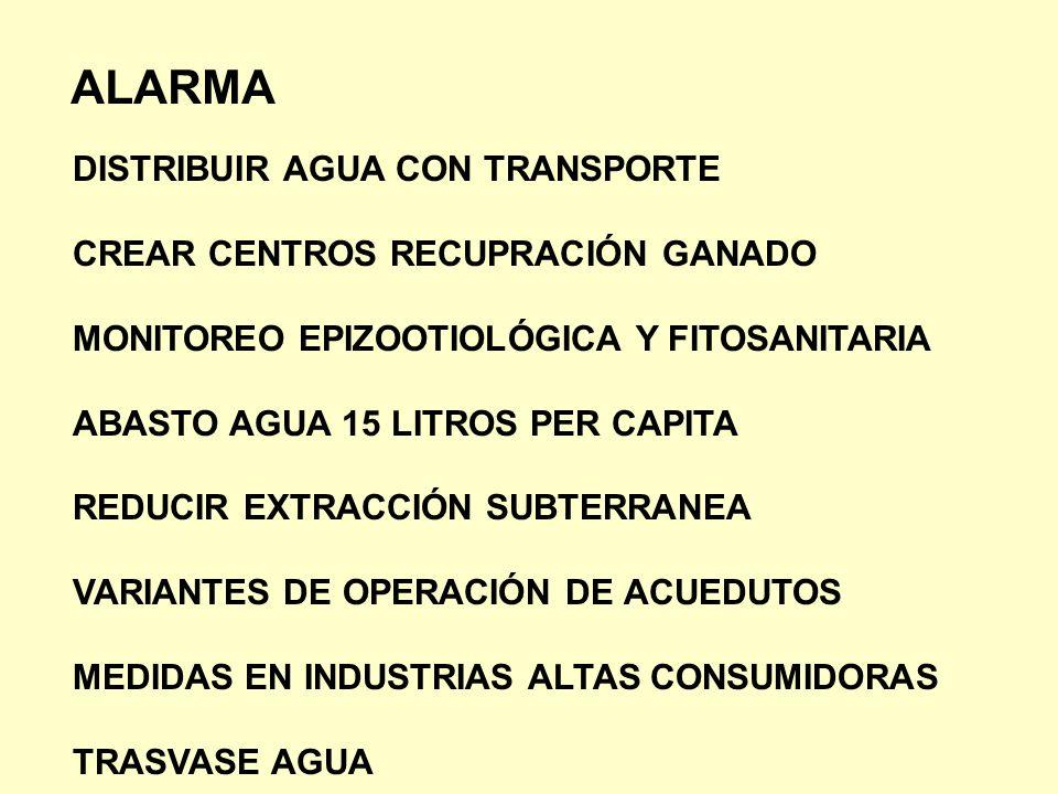 ALARMA DISTRIBUIR AGUA CON TRANSPORTE CREAR CENTROS RECUPRACIÓN GANADO MONITOREO EPIZOOTIOLÓGICA Y FITOSANITARIA ABASTO AGUA 15 LITROS PER CAPITA REDU