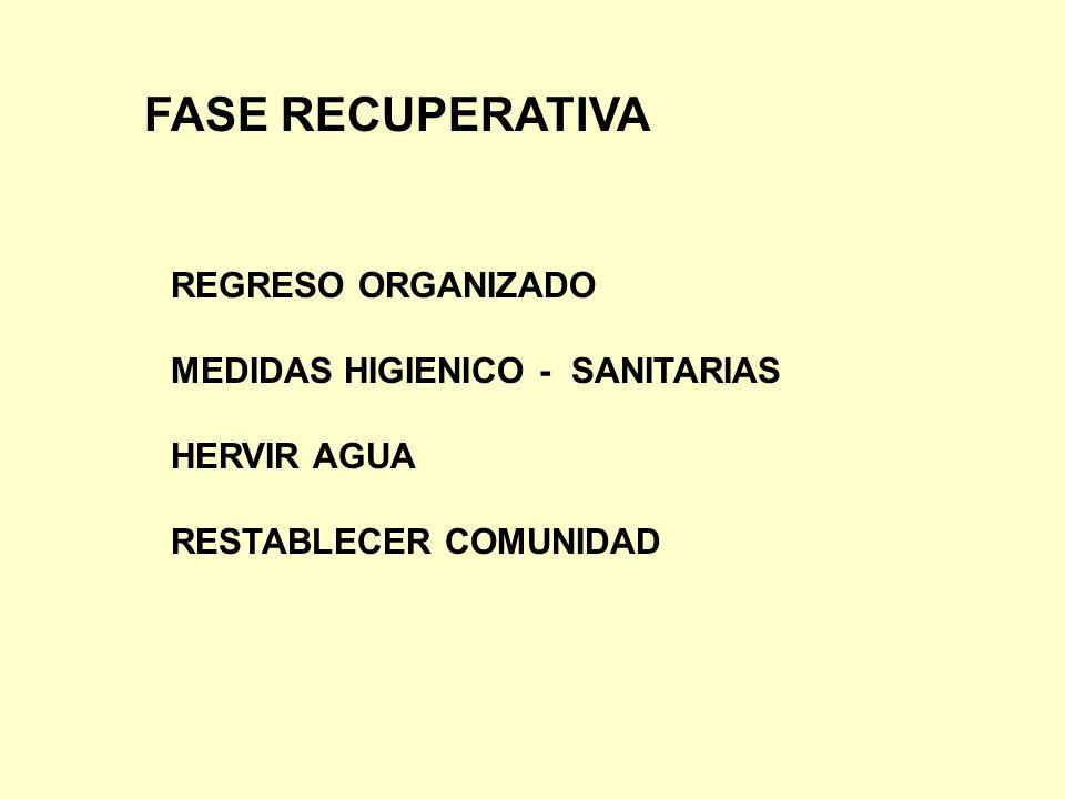 FASE RECUPERATIVA REGRESO ORGANIZADO MEDIDAS HIGIENICO - SANITARIAS HERVIR AGUA RESTABLECER COMUNIDAD