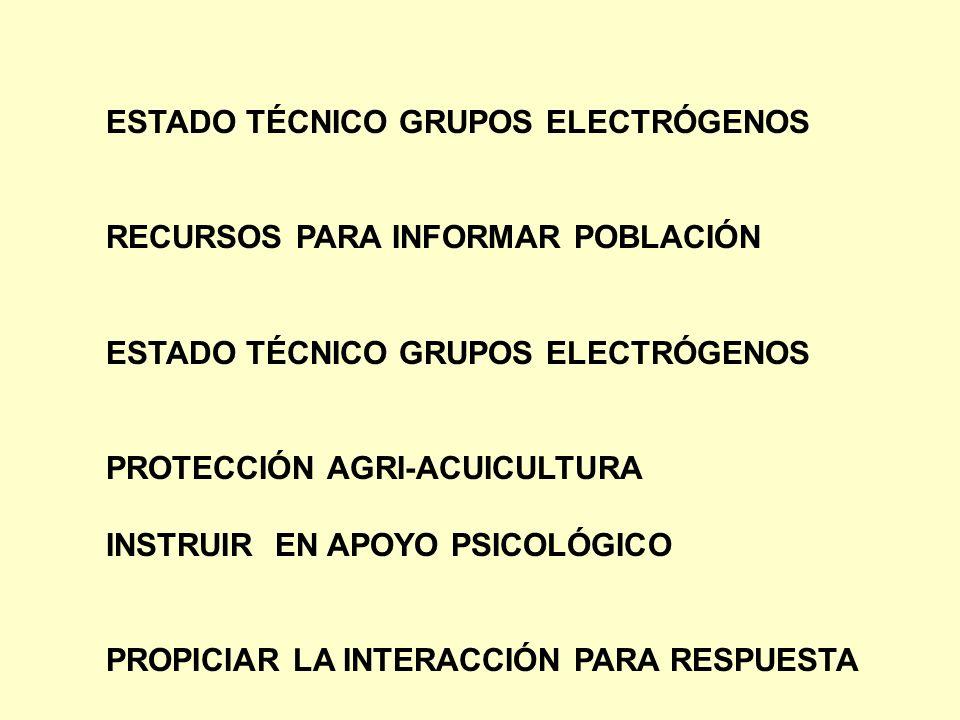 ESTADO TÉCNICO GRUPOS ELECTRÓGENOS RECURSOS PARA INFORMAR POBLACIÓN ESTADO TÉCNICO GRUPOS ELECTRÓGENOS PROTECCIÓN AGRI-ACUICULTURA INSTRUIR EN APOYO P