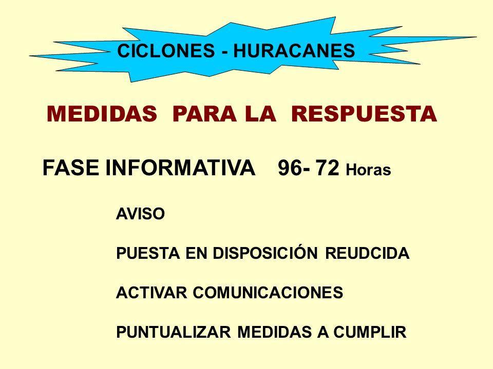 CICLONES - HURACANES MEDIDAS PARA LA RESPUESTA FASE INFORMATIVA 96- 72 Horas AVISO PUESTA EN DISPOSICIÓN REUDCIDA ACTIVAR COMUNICACIONES PUNTUALIZAR M
