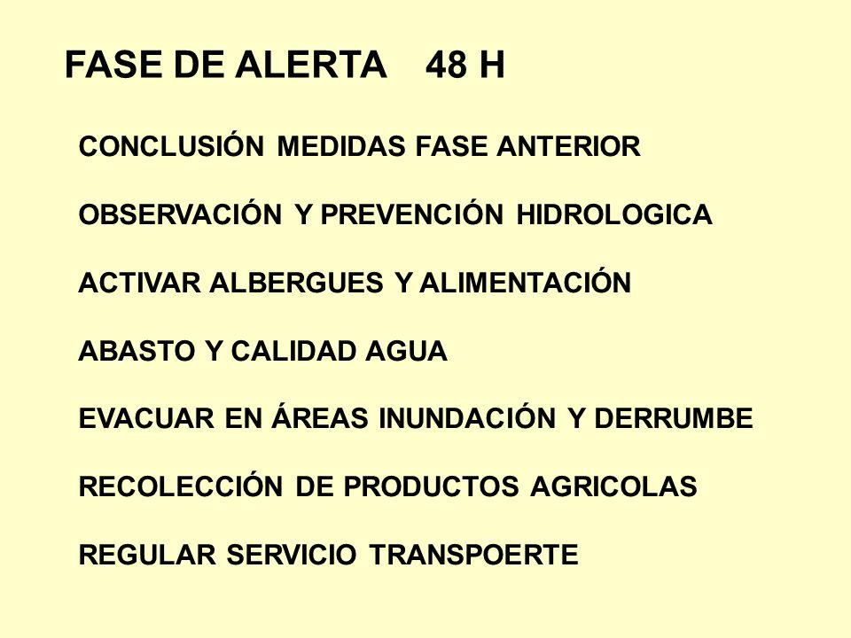 FASE DE ALERTA 48 H CONCLUSIÓN MEDIDAS FASE ANTERIOR OBSERVACIÓN Y PREVENCIÓN HIDROLOGICA ACTIVAR ALBERGUES Y ALIMENTACIÓN ABASTO Y CALIDAD AGUA EVACU