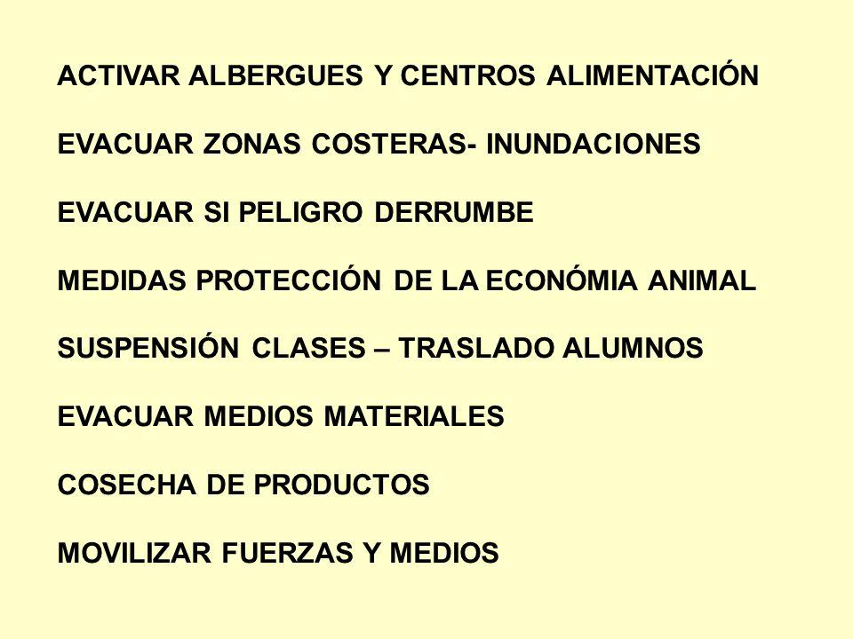 ACTIVAR ALBERGUES Y CENTROS ALIMENTACIÓN EVACUAR ZONAS COSTERAS- INUNDACIONES EVACUAR SI PELIGRO DERRUMBE MEDIDAS PROTECCIÓN DE LA ECONÓMIA ANIMAL SUS
