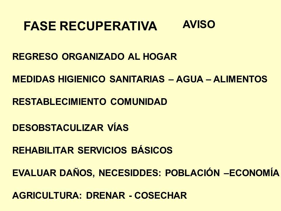 FASE RECUPERATIVA REGRESO ORGANIZADO AL HOGAR MEDIDAS HIGIENICO SANITARIAS – AGUA – ALIMENTOS RESTABLECIMIENTO COMUNIDAD DESOBSTACULIZAR VÍAS REHABILI