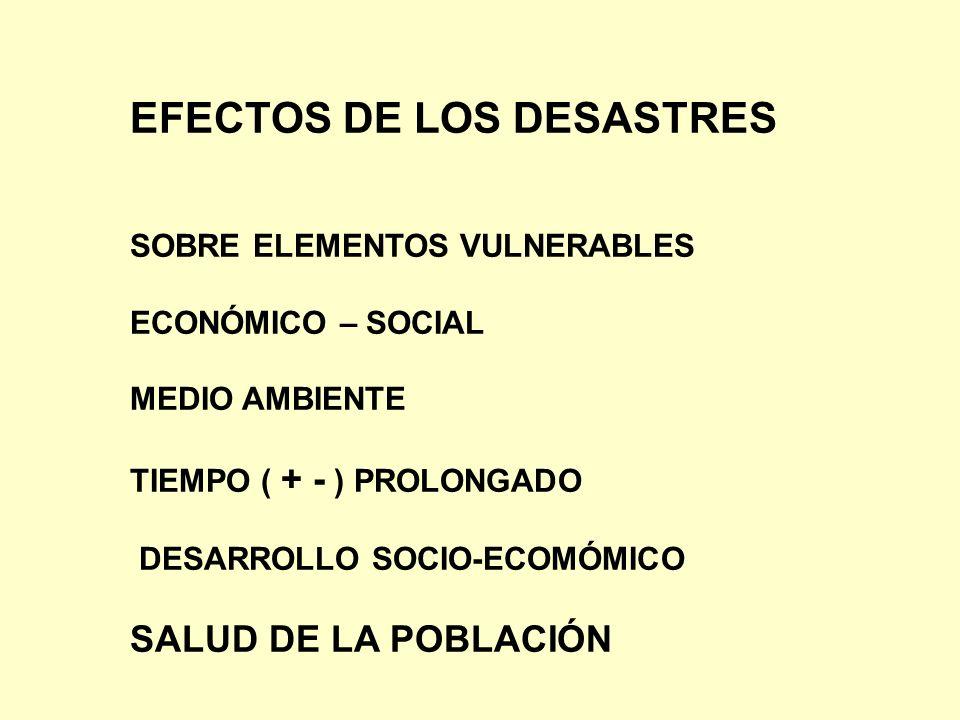 EFECTOS DE LOS DESASTRES SOBRE ELEMENTOS VULNERABLES ECONÓMICO – SOCIAL MEDIO AMBIENTE TIEMPO ( + - ) PROLONGADO DESARROLLO SOCIO-ECOMÓMICO SALUD DE L