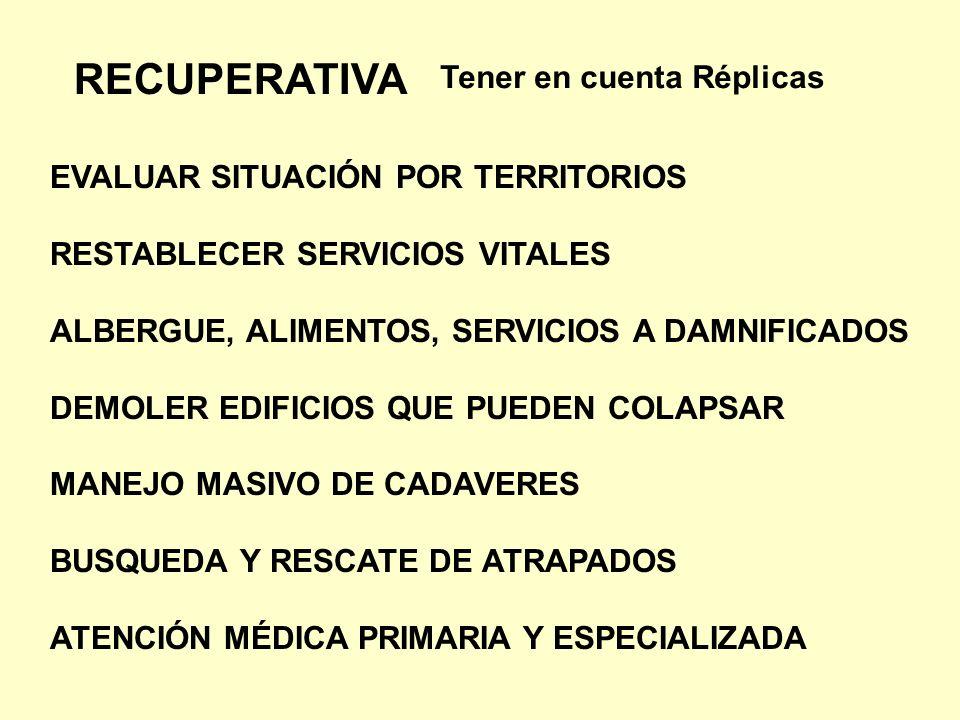 RECUPERATIVA EVALUAR SITUACIÓN POR TERRITORIOS RESTABLECER SERVICIOS VITALES ALBERGUE, ALIMENTOS, SERVICIOS A DAMNIFICADOS DEMOLER EDIFICIOS QUE PUEDE