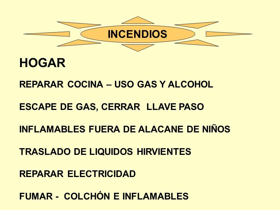 INCENDIOS HOGAR REPARAR COCINA – USO GAS Y ALCOHOL ESCAPE DE GAS, CERRAR LLAVE PASO INFLAMABLES FUERA DE ALACANE DE NIÑOS TRASLADO DE LIQUIDOS HIRVIEN