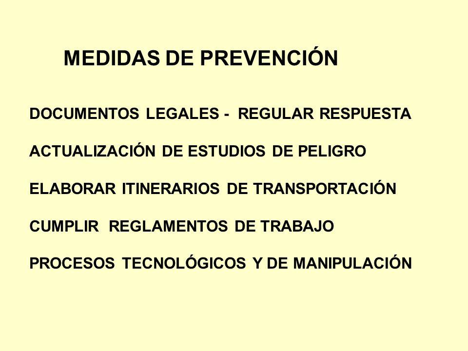 MEDIDAS DE PREVENCIÓN DOCUMENTOS LEGALES - REGULAR RESPUESTA ACTUALIZACIÓN DE ESTUDIOS DE PELIGRO ELABORAR ITINERARIOS DE TRANSPORTACIÓN CUMPLIR REGLA