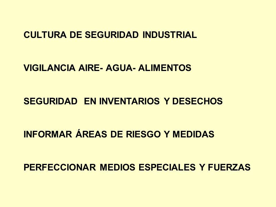 CULTURA DE SEGURIDAD INDUSTRIAL VIGILANCIA AIRE- AGUA- ALIMENTOS SEGURIDAD EN INVENTARIOS Y DESECHOS INFORMAR ÁREAS DE RIESGO Y MEDIDAS PERFECCIONAR M