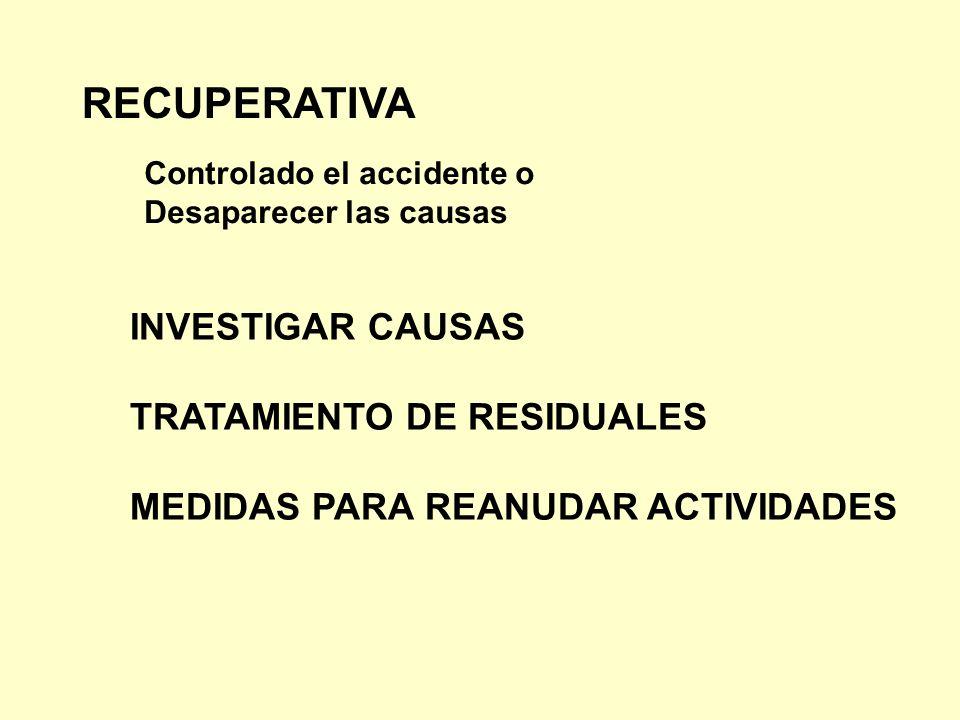RECUPERATIVA Controlado el accidente o Desaparecer las causas INVESTIGAR CAUSAS TRATAMIENTO DE RESIDUALES MEDIDAS PARA REANUDAR ACTIVIDADES