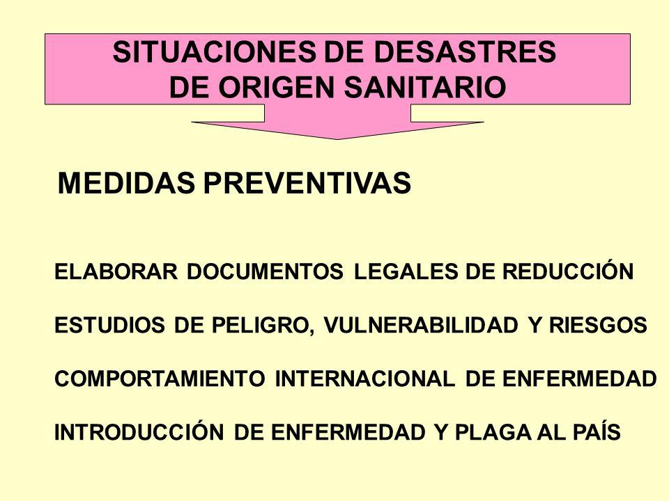 SITUACIONES DE DESASTRES DE ORIGEN SANITARIO MEDIDAS PREVENTIVAS ELABORAR DOCUMENTOS LEGALES DE REDUCCIÓN ESTUDIOS DE PELIGRO, VULNERABILIDAD Y RIESGO