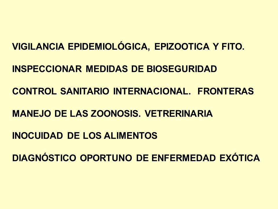 VIGILANCIA EPIDEMIOLÓGICA, EPIZOOTICA Y FITO. INSPECCIONAR MEDIDAS DE BIOSEGURIDAD CONTROL SANITARIO INTERNACIONAL. FRONTERAS MANEJO DE LAS ZOONOSIS.