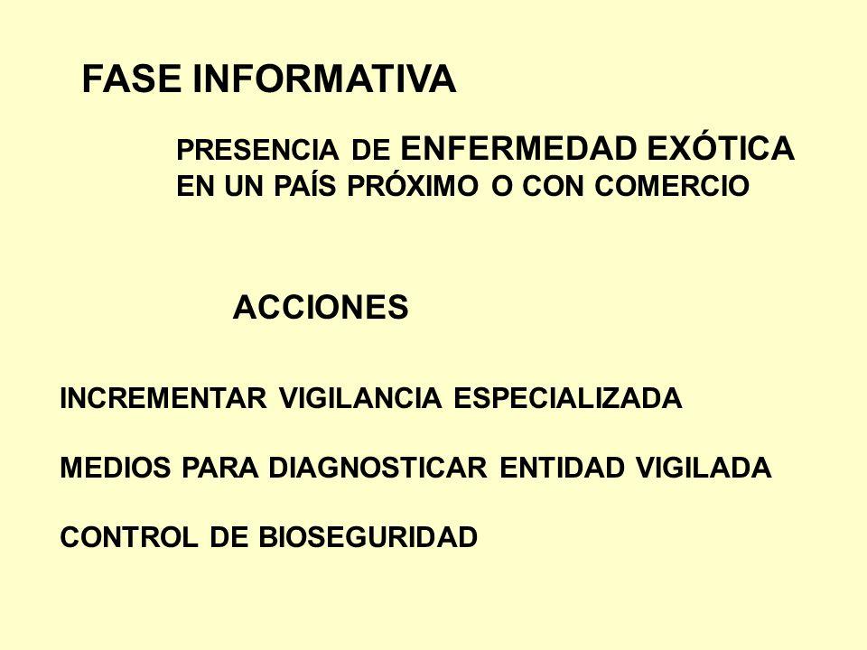 FASE INFORMATIVA INCREMENTAR VIGILANCIA ESPECIALIZADA MEDIOS PARA DIAGNOSTICAR ENTIDAD VIGILADA CONTROL DE BIOSEGURIDAD PRESENCIA DE ENFERMEDAD EXÓTIC
