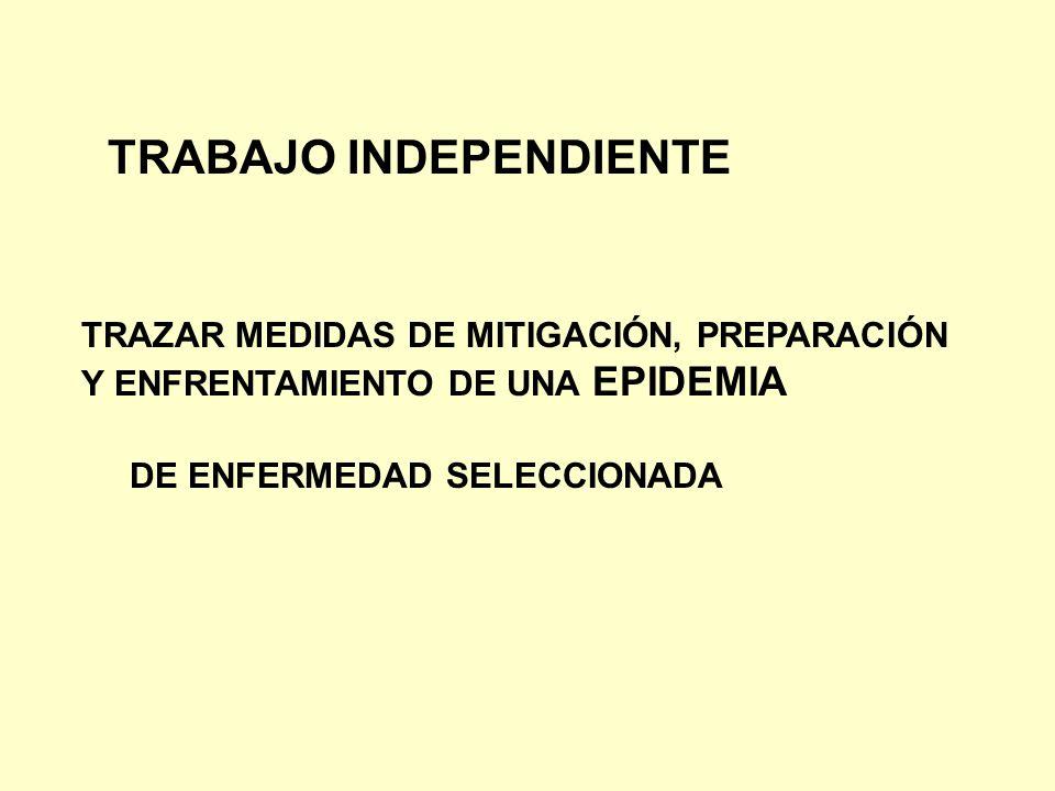 TRABAJO INDEPENDIENTE TRAZAR MEDIDAS DE MITIGACIÓN, PREPARACIÓN Y ENFRENTAMIENTO DE UNA EPIDEMIA DE ENFERMEDAD SELECCIONADA