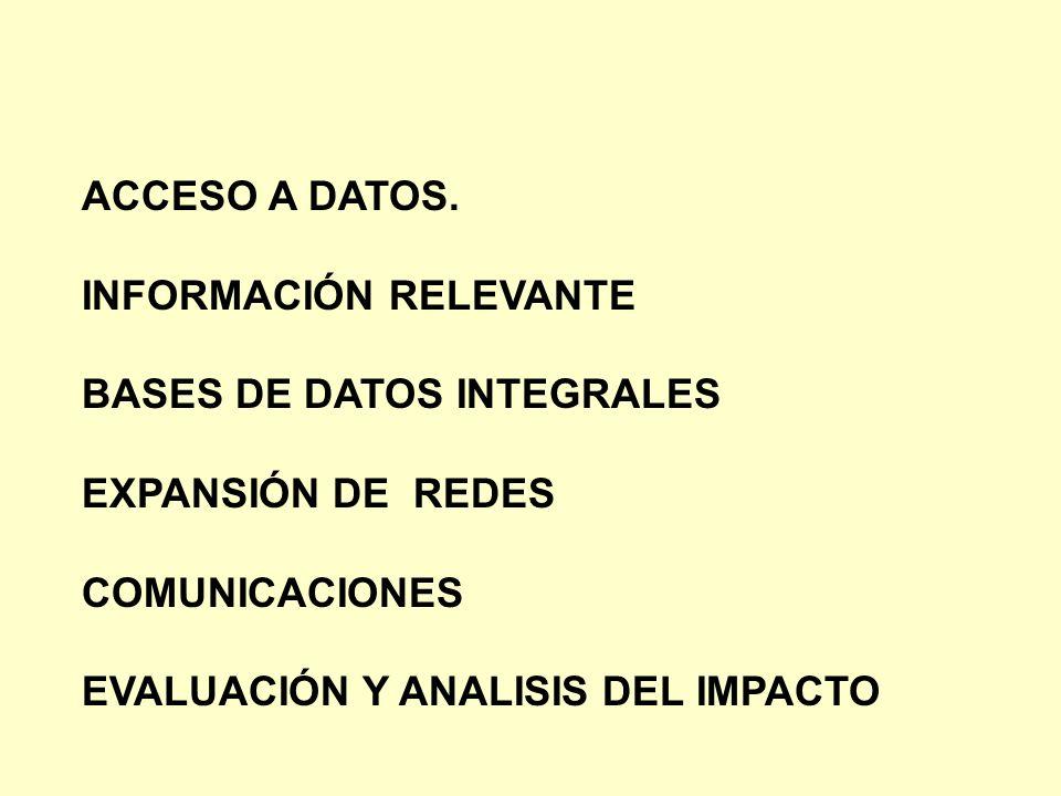 ACCESO A DATOS. INFORMACIÓN RELEVANTE BASES DE DATOS INTEGRALES EXPANSIÓN DE REDES COMUNICACIONES EVALUACIÓN Y ANALISIS DEL IMPACTO