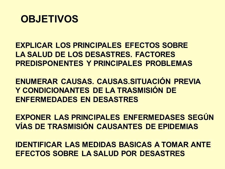 OBJETIVOS EXPLICAR LOS PRINCIPALES EFECTOS SOBRE LA SALUD DE LOS DESASTRES. FACTORES PREDISPONENTES Y PRINCIPALES PROBLEMAS ENUMERAR CAUSAS. CAUSAS.SI