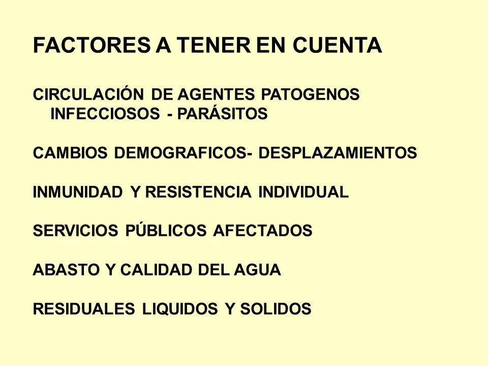 FACTORES A TENER EN CUENTA CIRCULACIÓN DE AGENTES PATOGENOS INFECCIOSOS - PARÁSITOS CAMBIOS DEMOGRAFICOS- DESPLAZAMIENTOS INMUNIDAD Y RESISTENCIA INDI