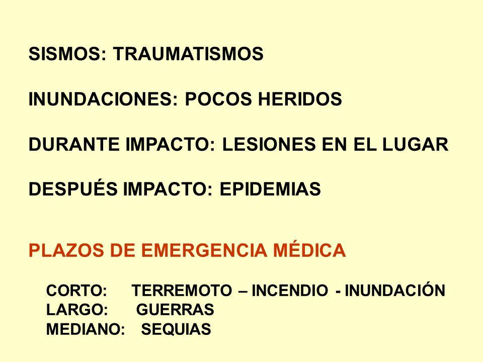 SISMOS: TRAUMATISMOS INUNDACIONES: POCOS HERIDOS DURANTE IMPACTO: LESIONES EN EL LUGAR DESPUÉS IMPACTO: EPIDEMIAS PLAZOS DE EMERGENCIA MÉDICA CORTO: T