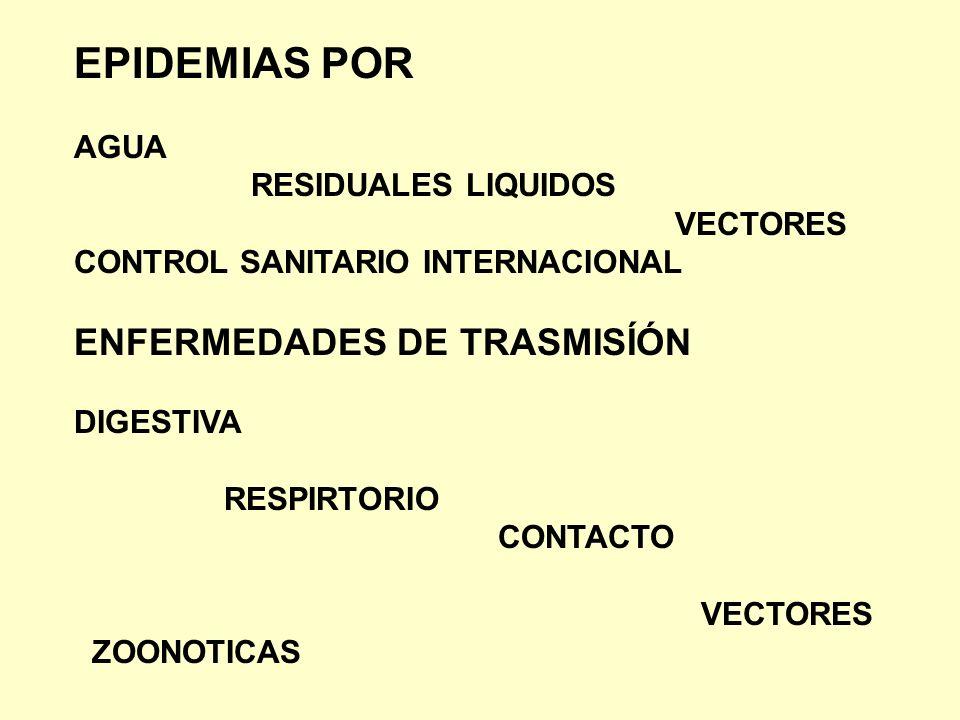EPIDEMIAS POR AGUA RESIDUALES LIQUIDOS VECTORES CONTROL SANITARIO INTERNACIONAL ENFERMEDADES DE TRASMISÍÓN DIGESTIVA RESPIRTORIO CONTACTO VECTORES ZOO