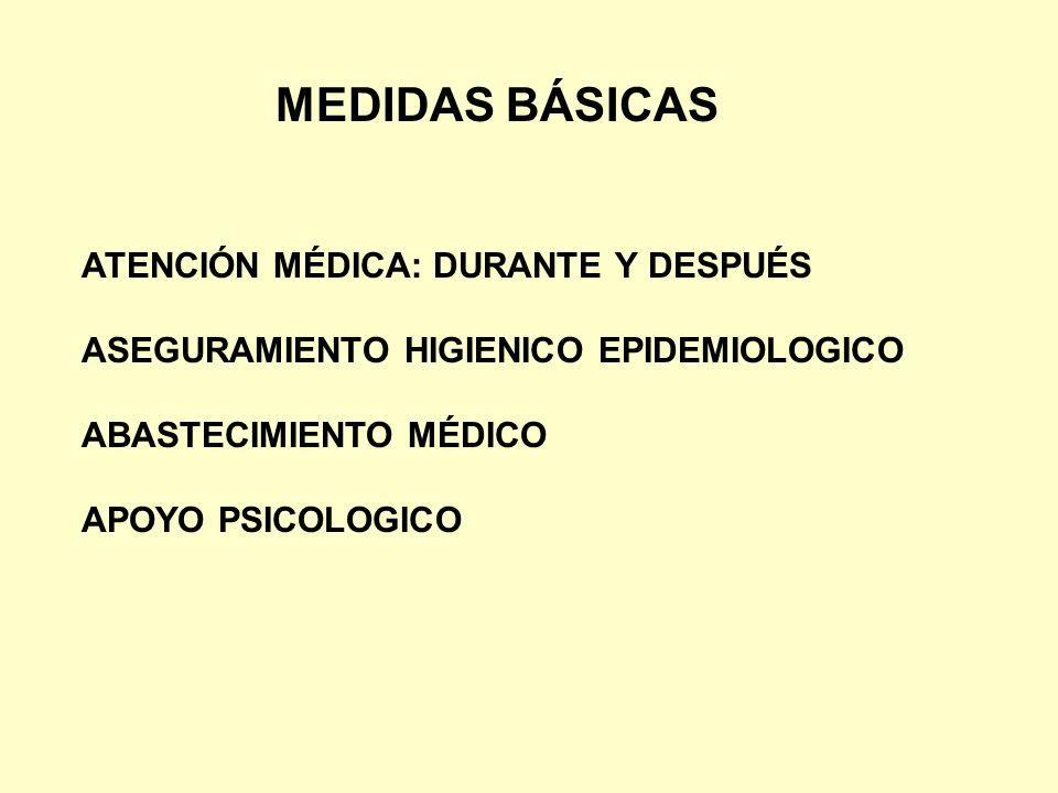MEDIDAS BÁSICAS ATENCIÓN MÉDICA: DURANTE Y DESPUÉS ASEGURAMIENTO HIGIENICO EPIDEMIOLOGICO ABASTECIMIENTO MÉDICO APOYO PSICOLOGICO