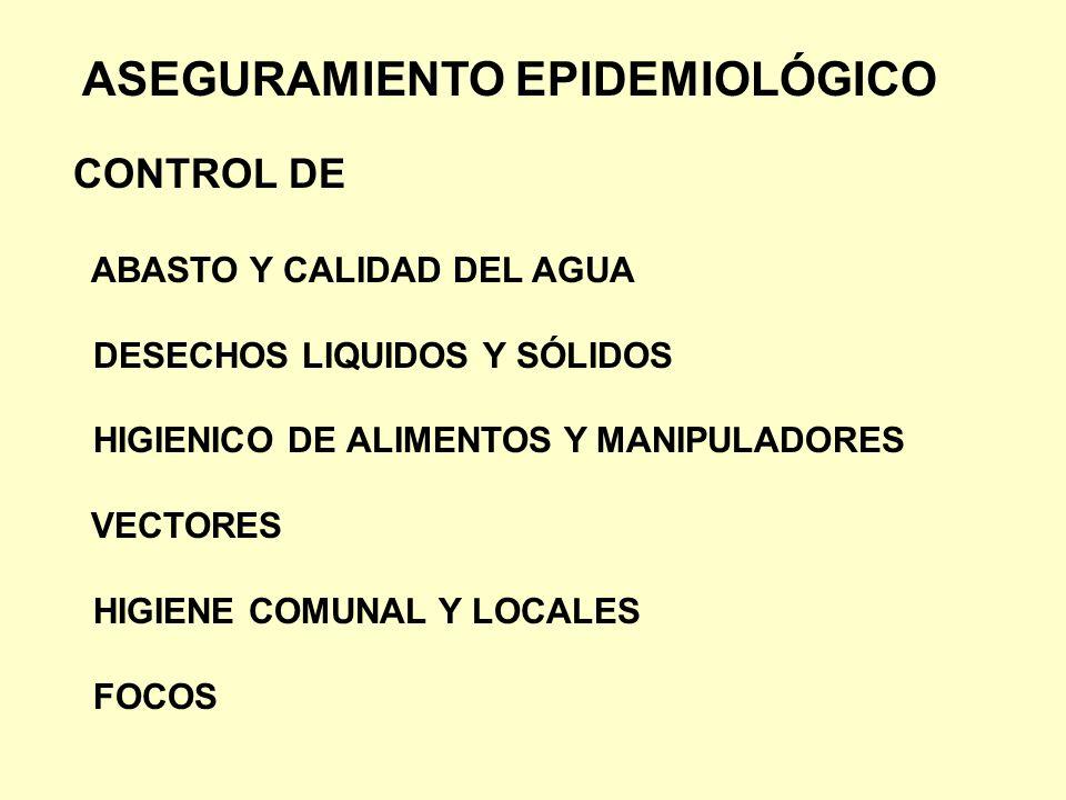 ASEGURAMIENTO EPIDEMIOLÓGICO CONTROL DE ABASTO Y CALIDAD DEL AGUA DESECHOS LIQUIDOS Y SÓLIDOS HIGIENICO DE ALIMENTOS Y MANIPULADORES VECTORES HIGIENE