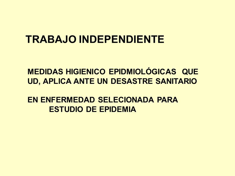 TRABAJO INDEPENDIENTE MEDIDAS HIGIENICO EPIDMIOLÓGICAS QUE UD, APLICA ANTE UN DESASTRE SANITARIO EN ENFERMEDAD SELECIONADA PARA ESTUDIO DE EPIDEMIA