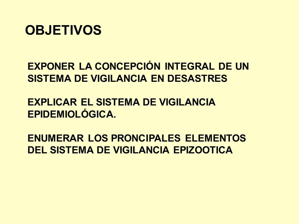 OBJETIVOS EXPONER LA CONCEPCIÓN INTEGRAL DE UN SISTEMA DE VIGILANCIA EN DESASTRES EXPLICAR EL SISTEMA DE VIGILANCIA EPIDEMIOLÓGICA. ENUMERAR LOS PRONC