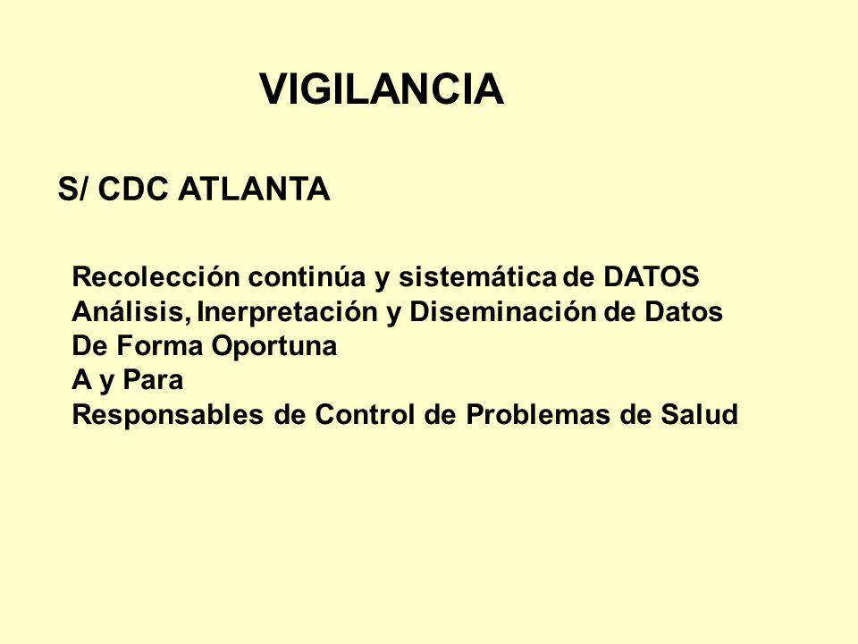 VIGILANCIA S/ CDC ATLANTA Recolección continúa y sistemática de DATOS Análisis, Inerpretación y Diseminación de Datos De Forma Oportuna A y Para Respo