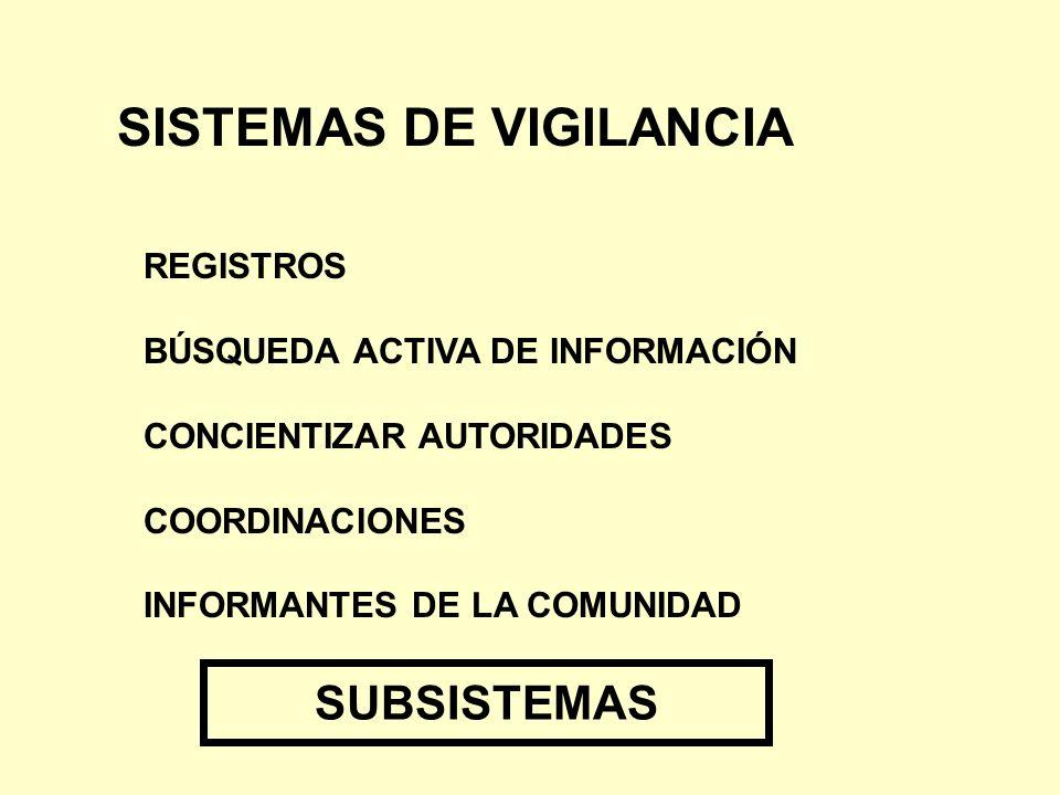 SISTEMAS DE VIGILANCIA REGISTROS BÚSQUEDA ACTIVA DE INFORMACIÓN CONCIENTIZAR AUTORIDADES COORDINACIONES INFORMANTES DE LA COMUNIDAD SUBSISTEMAS