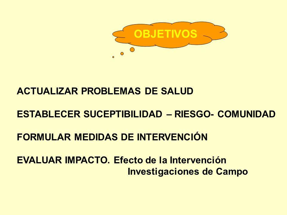 OBJETIVOS ACTUALIZAR PROBLEMAS DE SALUD ESTABLECER SUCEPTIBILIDAD – RIESGO- COMUNIDAD FORMULAR MEDIDAS DE INTERVENCIÓN EVALUAR IMPACTO. Efecto de la I