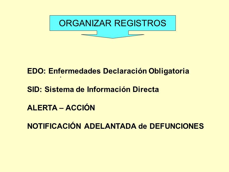 . ORGANIZAR REGISTROS EDO: Enfermedades Declaración Obligatoria SID: Sistema de Información Directa ALERTA – ACCIÓN NOTIFICACIÓN ADELANTADA de DEFUNCI