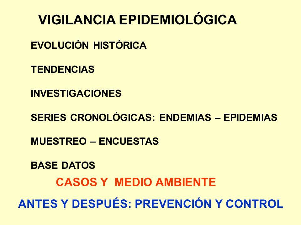 VIGILANCIA EPIDEMIOLÓGICA EVOLUCIÓN HISTÓRICA TENDENCIAS INVESTIGACIONES SERIES CRONOLÓGICAS: ENDEMIAS – EPIDEMIAS MUESTREO – ENCUESTAS BASE DATOS CAS