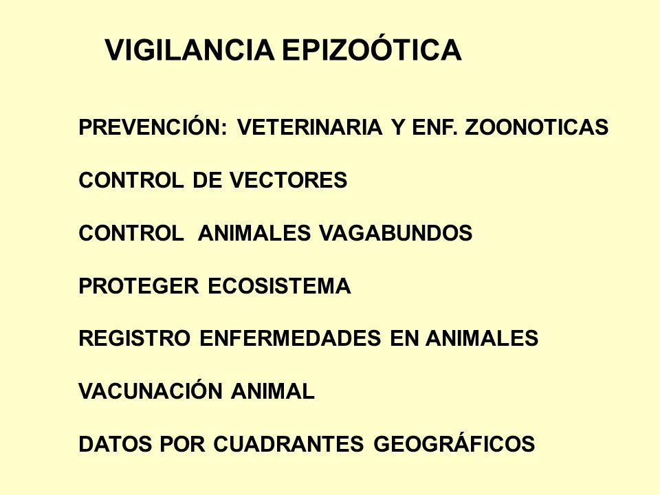 VIGILANCIA EPIZOÓTICA PREVENCIÓN: VETERINARIA Y ENF. ZOONOTICAS CONTROL DE VECTORES CONTROL ANIMALES VAGABUNDOS PROTEGER ECOSISTEMA REGISTRO ENFERMEDA