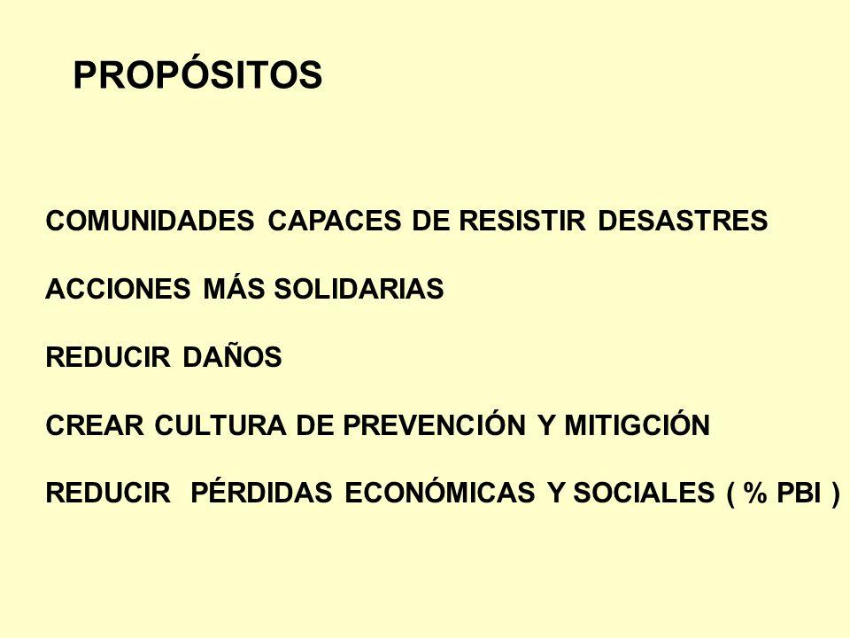 COMUNIDADES CAPACES DE RESISTIR DESASTRES ACCIONES MÁS SOLIDARIAS REDUCIR DAÑOS CREAR CULTURA DE PREVENCIÓN Y MITIGCIÓN REDUCIR PÉRDIDAS ECONÓMICAS Y