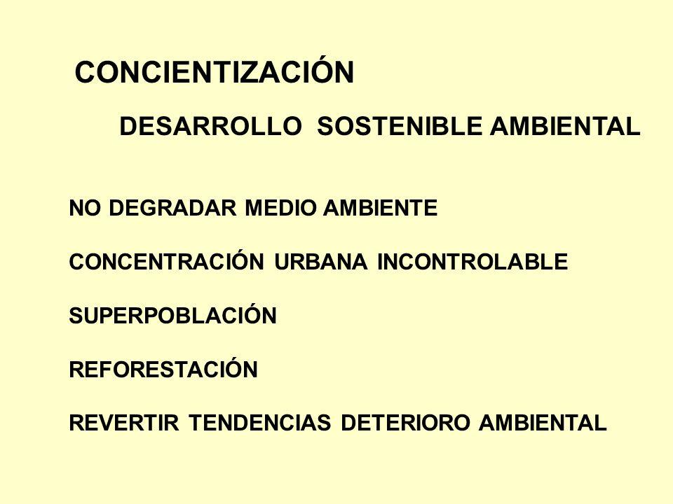 CONCIENTIZACIÓN DESARROLLO SOSTENIBLE AMBIENTAL NO DEGRADAR MEDIO AMBIENTE CONCENTRACIÓN URBANA INCONTROLABLE SUPERPOBLACIÓN REFORESTACIÓN REVERTIR TE