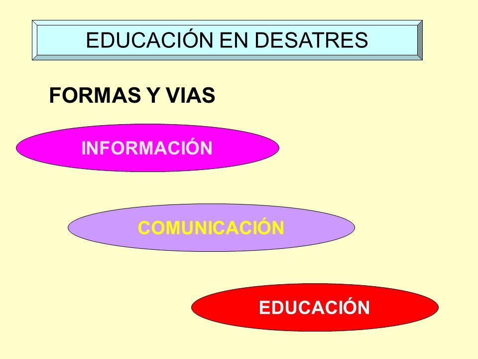 FORMAS Y VIAS EDUCACIÓN EN DESATRES INFORMACIÓN COMUNICACIÓN EDUCACIÓN