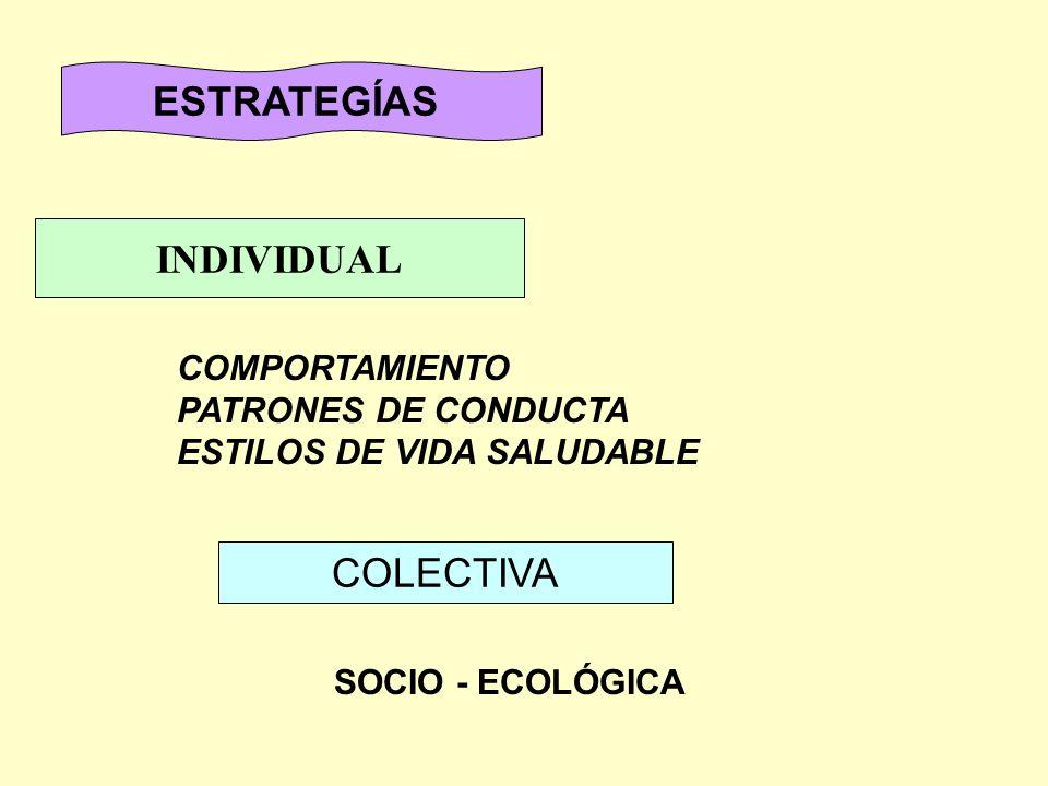 INDIVIDUAL COMPORTAMIENTO PATRONES DE CONDUCTA ESTILOS DE VIDA SALUDABLE COLECTIVA SOCIO - ECOLÓGICA ESTRATEGÍAS