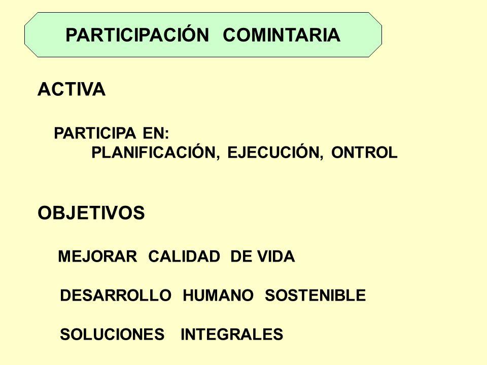 PARTICIPACIÓN COMINTARIA ACTIVA PARTICIPA EN: PLANIFICACIÓN, EJECUCIÓN, ONTROL OBJETIVOS MEJORAR CALIDAD DE VIDA DESARROLLO HUMANO SOSTENIBLE SOLUCION