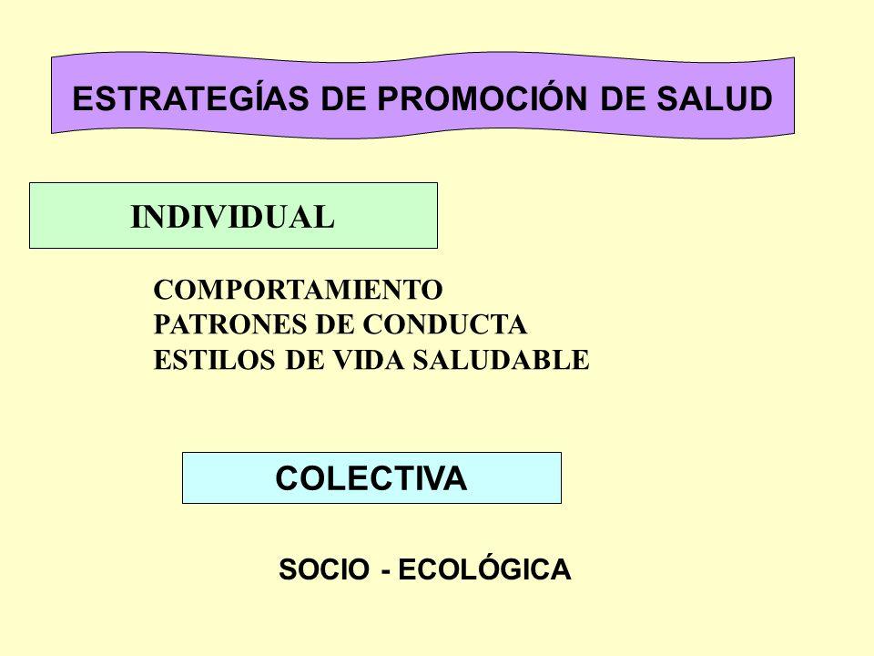 INDIVIDUAL COMPORTAMIENTO PATRONES DE CONDUCTA ESTILOS DE VIDA SALUDABLE COLECTIVA SOCIO - ECOLÓGICA ESTRATEGÍAS DE PROMOCIÓN DE SALUD