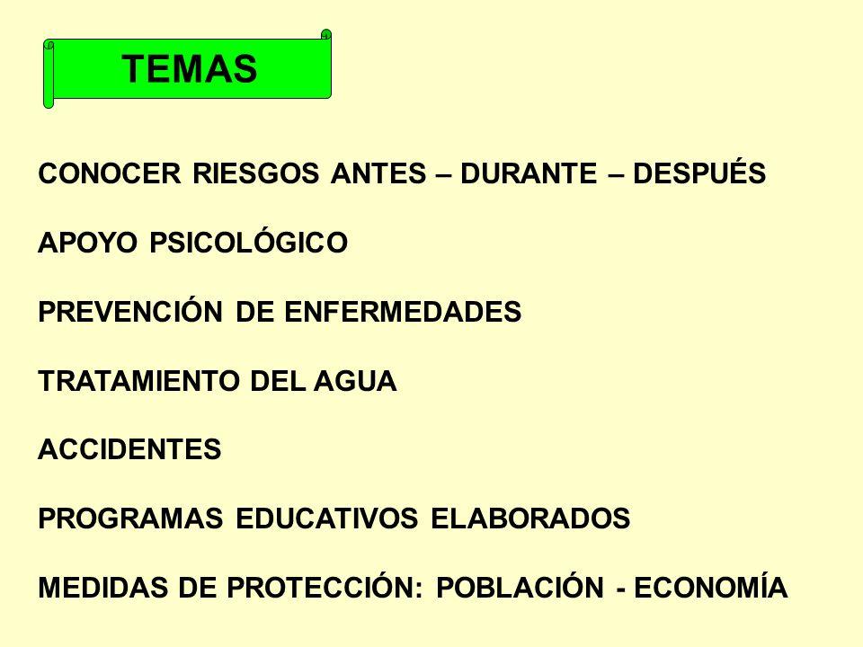 TEMAS CONOCER RIESGOS ANTES – DURANTE – DESPUÉS APOYO PSICOLÓGICO PREVENCIÓN DE ENFERMEDADES TRATAMIENTO DEL AGUA ACCIDENTES PROGRAMAS EDUCATIVOS ELAB