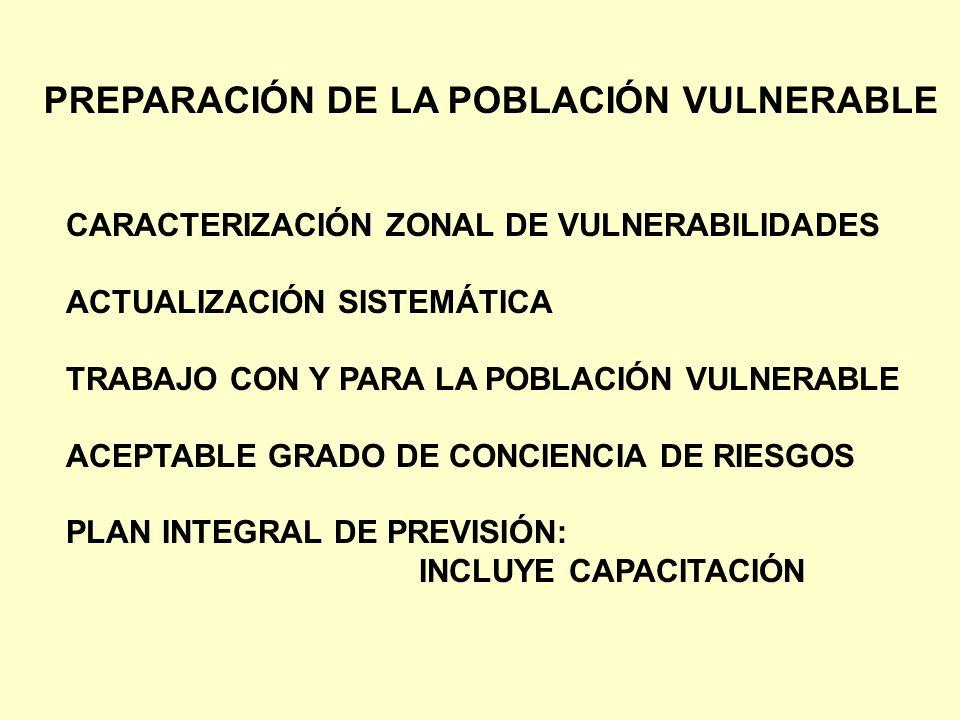 PREPARACIÓN DE LA POBLACIÓN VULNERABLE CARACTERIZACIÓN ZONAL DE VULNERABILIDADES ACTUALIZACIÓN SISTEMÁTICA TRABAJO CON Y PARA LA POBLACIÓN VULNERABLE