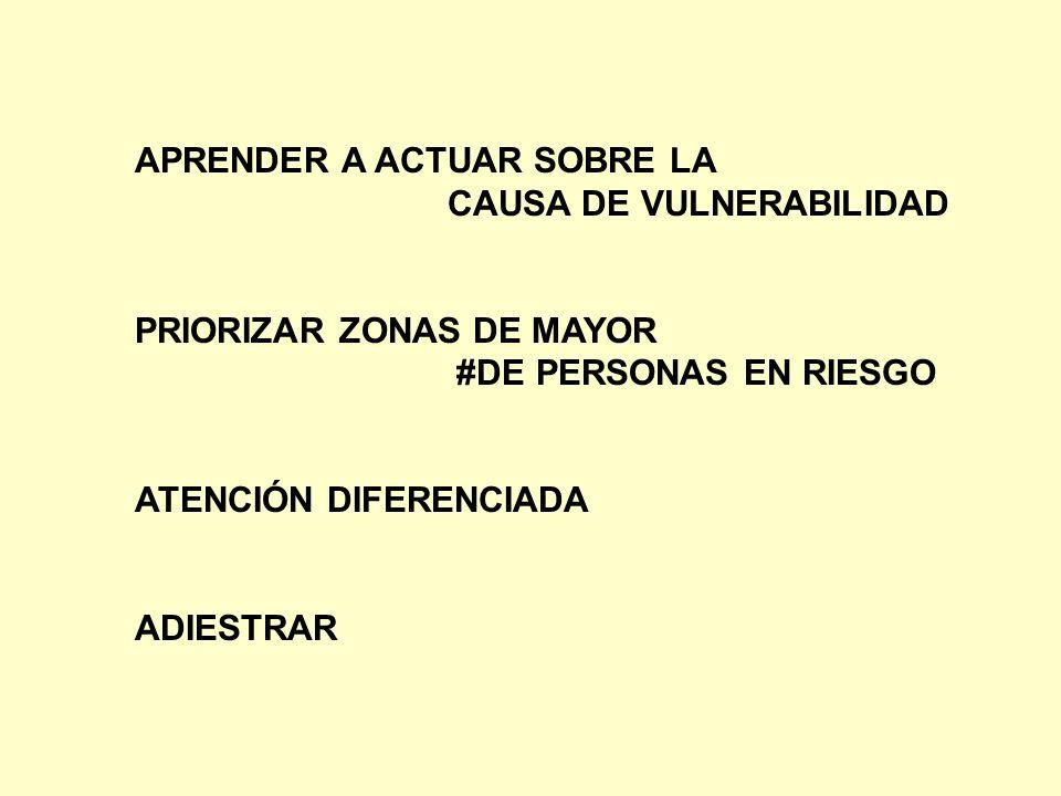 APRENDER A ACTUAR SOBRE LA CAUSA DE VULNERABILIDAD PRIORIZAR ZONAS DE MAYOR #DE PERSONAS EN RIESGO ATENCIÓN DIFERENCIADA ADIESTRAR